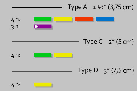mini-cyalume-duration-color